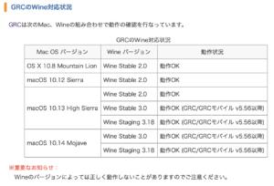 GRCのMacOSとWineの対応状況